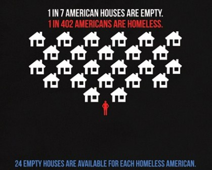 Image result for banksters buy foreclosed houses